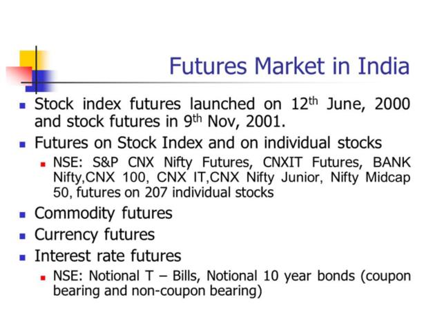 Futures market in India
